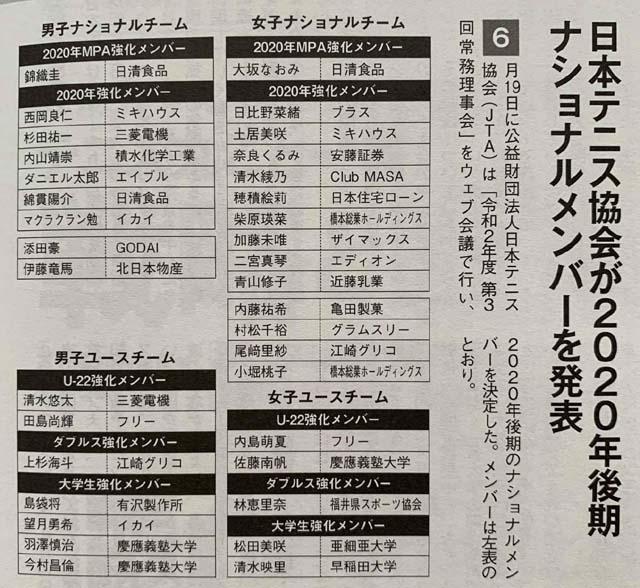 2020後期ナショナルメンバー発表!