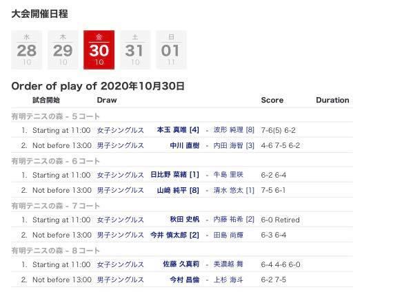 第75回三菱全日本選手権大会10/30